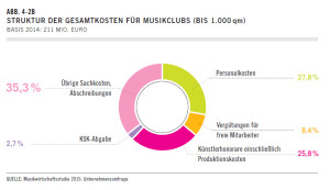 Studie_Kosten1