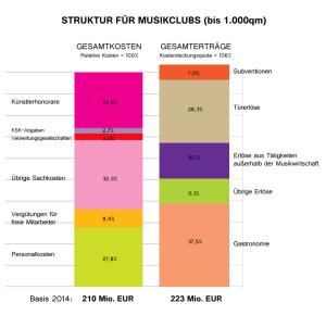 Vergleich_Gesamtkosten-ertäge